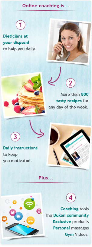 Online coaching is dieticians at your disposal to help you daily. More than 800 tasty recipes for any day of the week.